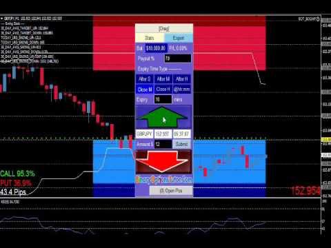 Mercato forex consigli