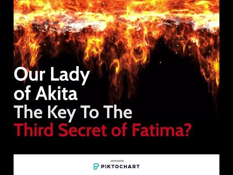 Our Lady of Akita: The Key To The Third Secret of Fatima?