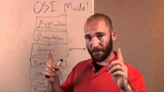 The OSI Model Demystified