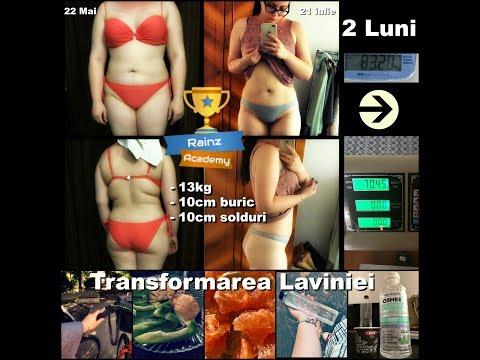 Cel mai eficient mod de a menține pierderea în greutate