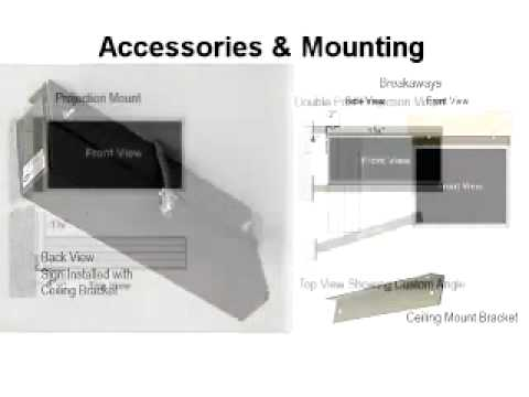 Introduction to Sign Accessories and Mounting