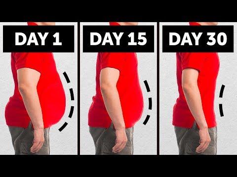 Ghid pentru începători pentru pierderea în greutate