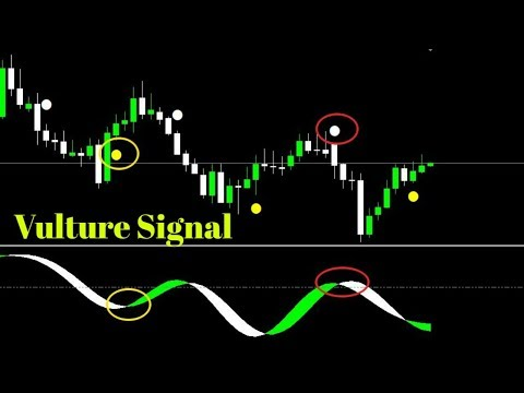 Strategy for binary options 1