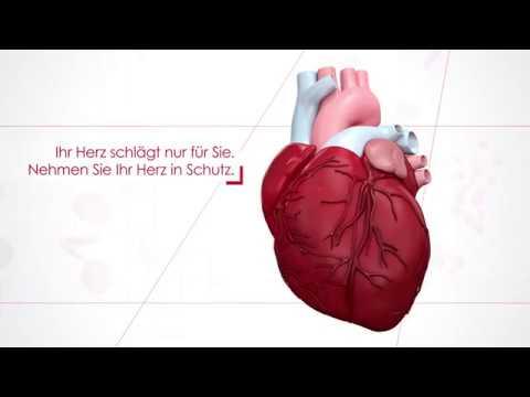 Angina pectoris Blutdruck