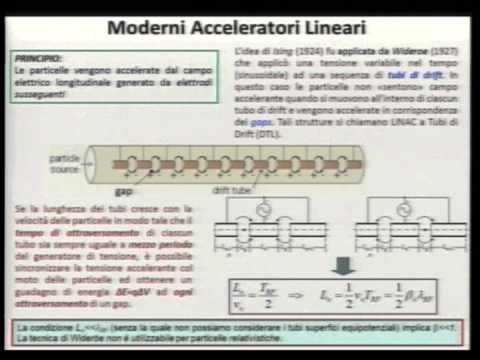 Gli Acceleratori di Particelle, Pt.1