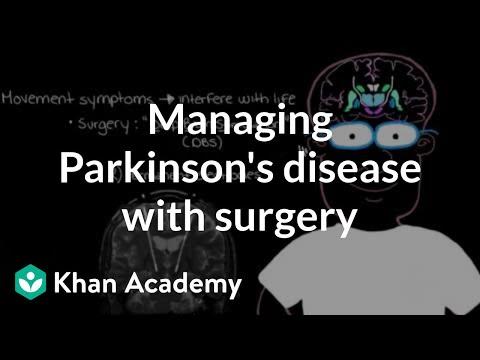 Simptome de tratament în ochii paraziților