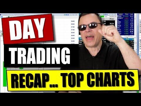 Day Trading Recap: $UGAZ $MBOT