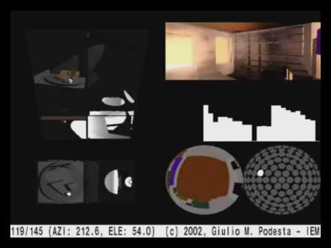 Radiance simulation of the single patch artificial sky done by Podestà in 1998.