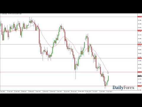 WTI Crude Oil and Natural Gas Forecast — June 28th 2017