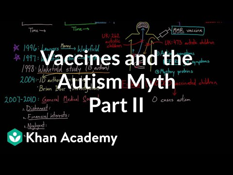 Autism Myth And Reality >> Vaccines And The Autism Myth Part 2 Video Khan Academy
