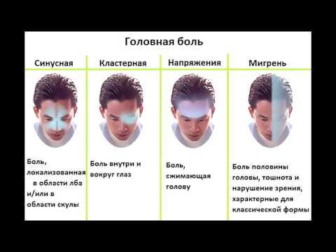Нормальное глазное давление у человека