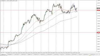 EUR/USD EUR/USD Technical Analysis for May 26 2017 by FXEmpire.com