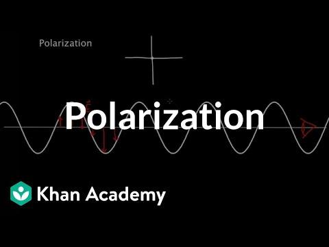 6e6f23fbfb0d Polarization of light