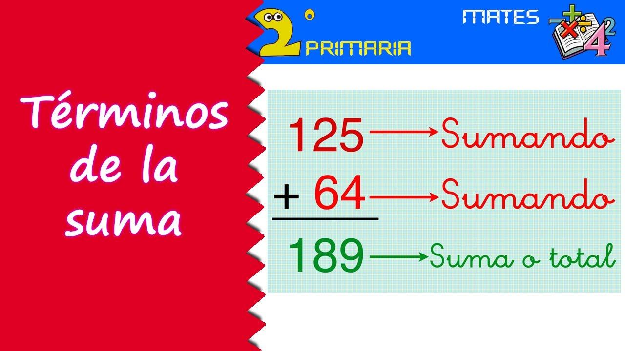 Matemáticas. 2º Primaria. Tema 2. Las partes de la suma