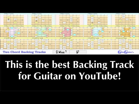 D Minor 7 - G7 [2 Chord Backing Tracks] with chord and scale charts for guitar