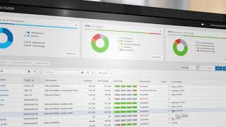 SolarWinds Backup video