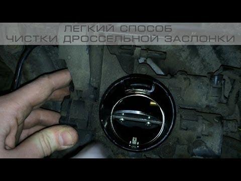 Финансовая астрология движение рубля