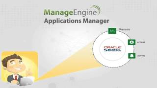 Applications Manager video