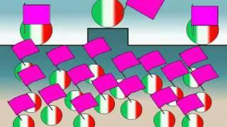 Σε τι διαφερουν οι Ιταλοι απο τους Ευρωπαιους; Καθε ομοιοτητα με Ελληνες, ειναι συμπτωματική (από Παπαρίων, 25/05/10)