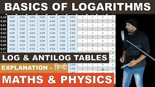 Meaning of Logarithms in Hindi, log table tricks and antilog table