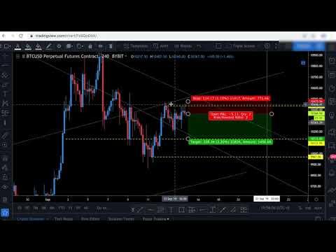 Crypto market dead