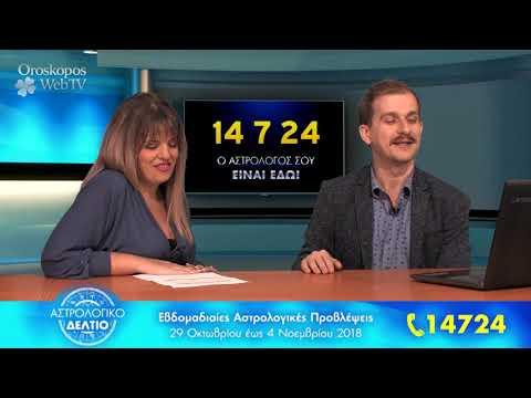 Εβδομαδιαίες Προβλέψεις σε βίντεο 29/10-4/11