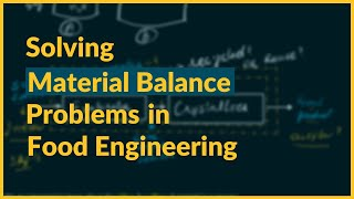 Solving Material Balance Problems | Food Engineering | Food Technology