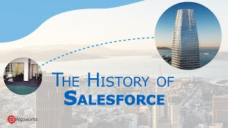 The History of Salesforce