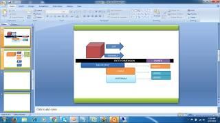 SAP BPC Trainings