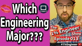 How To Pick The Right Engineering Major | Best Engineering Major