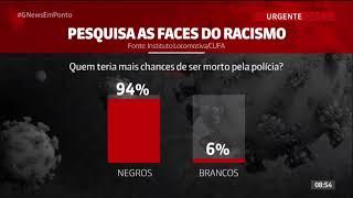 GLOBO NEWS EM PONTO: 94% acreditam que negros têm mais chance de serem mortos pela polícia