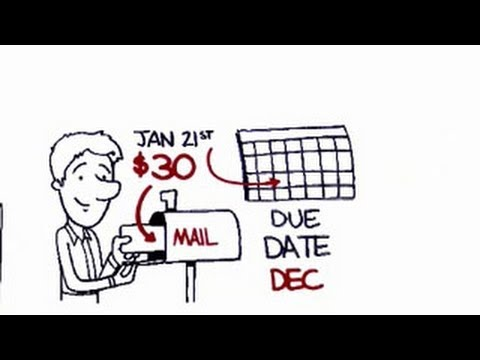 Video Credit card grace periods: Sally's $1 slip