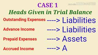Trading A/c, P&L A /c, Balance Sheet, Loss By Fire or Theft, Provision for Doubtful Debts, BadDebts