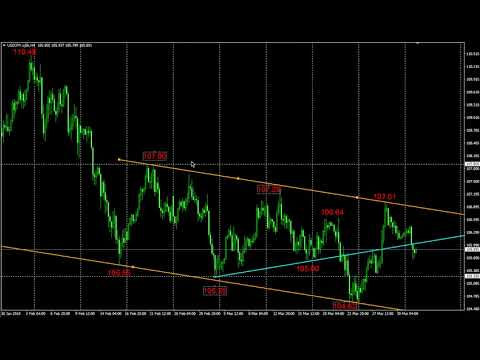 ドル円4時間チャート分析(4月3日)のサムネイル
