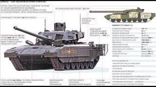 Танк Т-14 на платформе Армата, детали от военного эксперта.