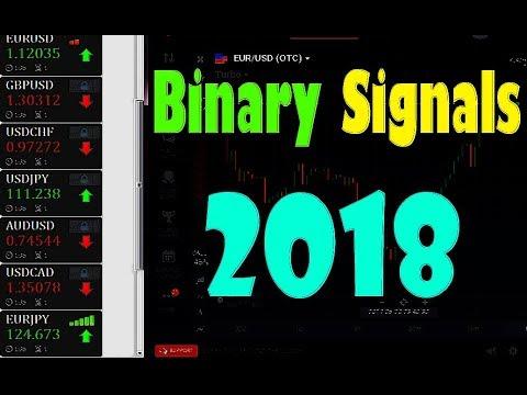 Top broker für binäre optionen