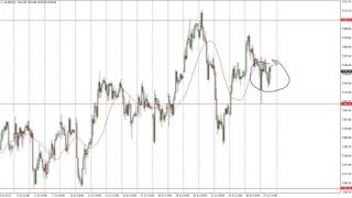 FTSE 100 FTSE 100 Technical Analysis for July 28, 2017 by FXEmpire.com