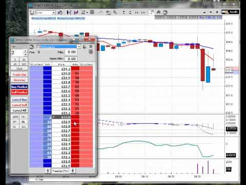 Learn To Win Day Trading- Online Day Trading School – Live Trade Example