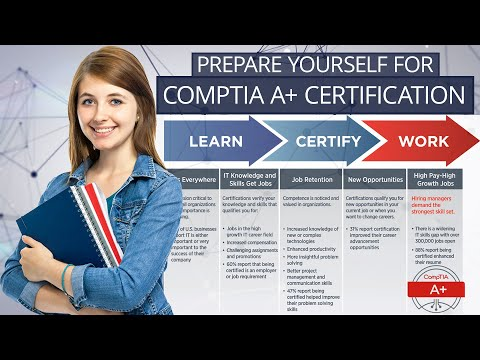 CompTIA A+ Certification: A Comprehensive Approach (Exams 220 ...