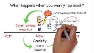 Can't stop thinking and worrying? I explain how OCD catastrophizing about the future (time) works