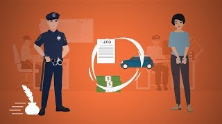 Click to play: Civil Asset Forfeiture: An Overview & Conversation [POLICYbrief]