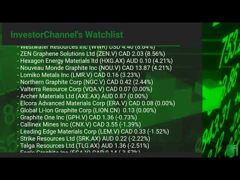 InvestorChannel's Graphite Watchlist Update for Wednesday, April, 21, 2021, 16:00 EST