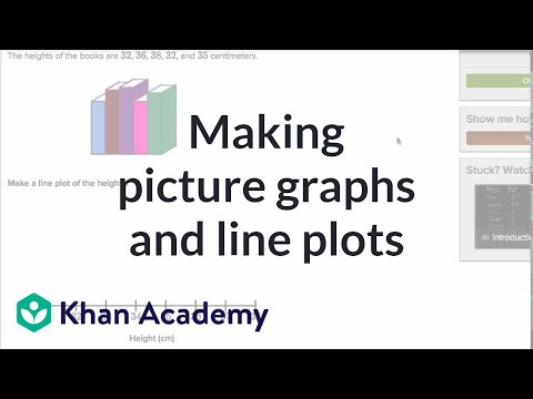 Making picture graphs and line plots (video) | Khan Academy