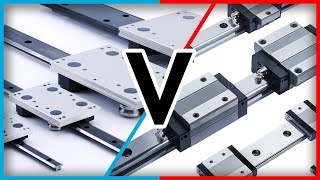 Choosing the right linear guide   Hepco Live