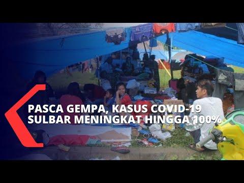 Pasca Gempa Mamuju, Kasus Covid-19 di Sulwesi Barat Naik Drastis hingga 100%