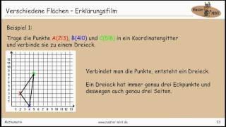 4.2.1 VERSCHIEDENE FLÄCHEN ERKLÄRUNGSFILM