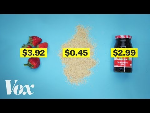 Why Healthy Food Is So Expensive in the USA