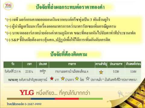 YLG NightUpdate 23-02-15