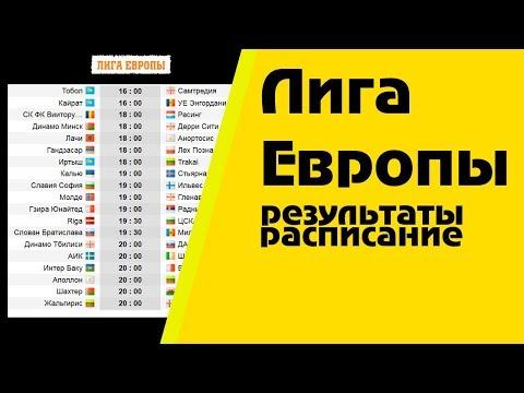 Футбол. Лига Европы 2018 – 2019. 2 раунд квалификации результаты. 3 раунд расписание. видео