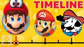 The Complete Super Mario Timeline...So Far   The Leaderboard
